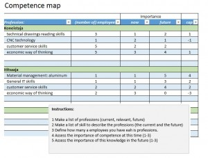 Competence_Map