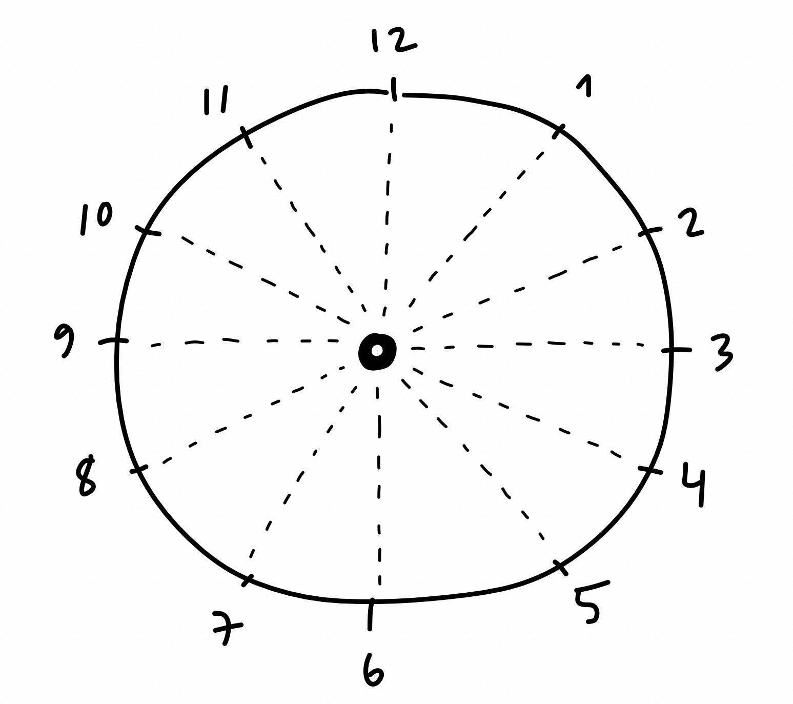 kuva kellotaulu