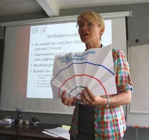 Gerd Kummel-Kunnas presenterar SOLFJÄDERMODELLEN, en modell för Livslång vägledning på svenska i Finland. Modellen beaktar att det skall finnas tillgängliga vägledningstjänster under alla livsskeden.